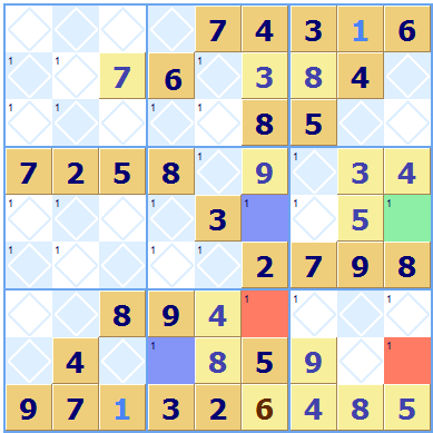 Hard Sudoku - alternate pairs
