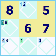 Possible Sudoku square allocations