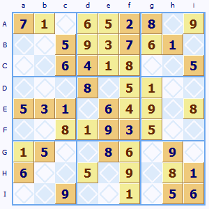 Difficult Sudoku Puzzles